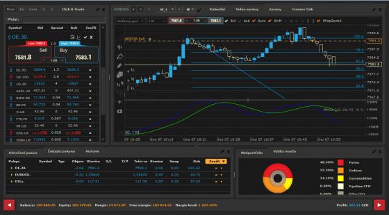 xtb trading en ligne